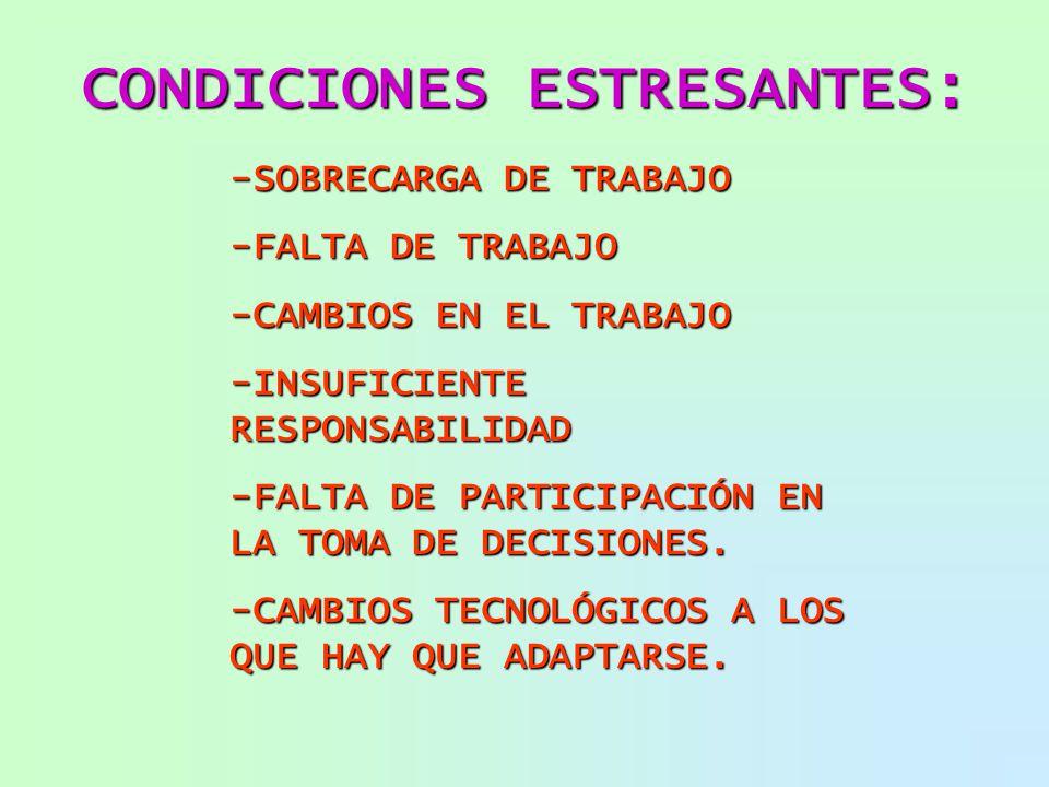 CONDICIONES ESTRESANTES:
