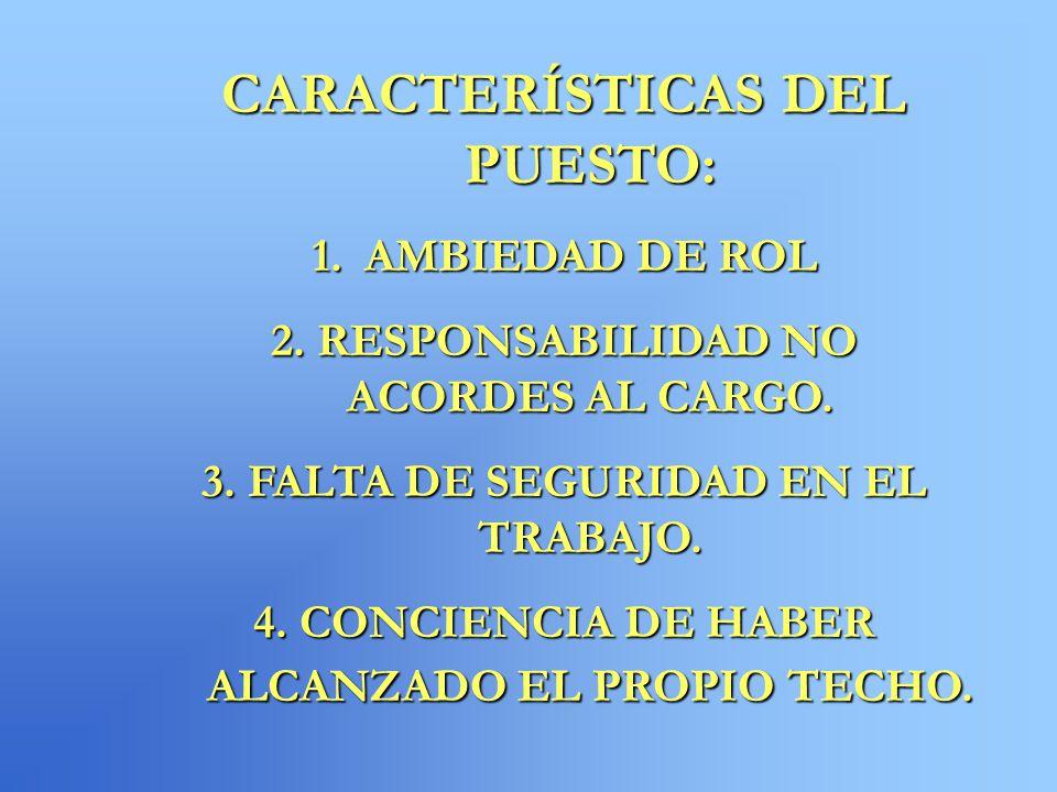 CARACTERÍSTICAS DEL PUESTO: