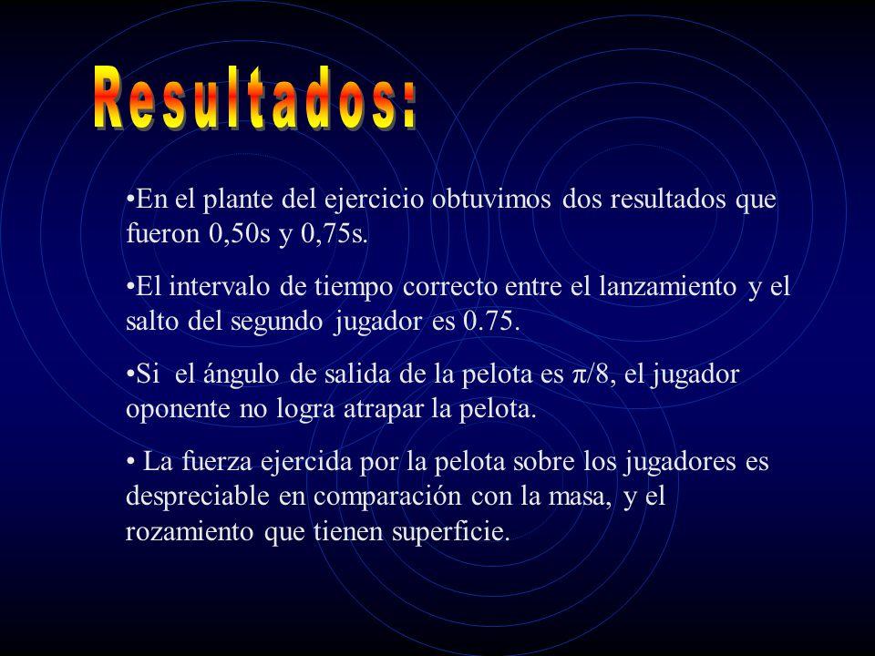 Resultados: En el plante del ejercicio obtuvimos dos resultados que fueron 0,50s y 0,75s.