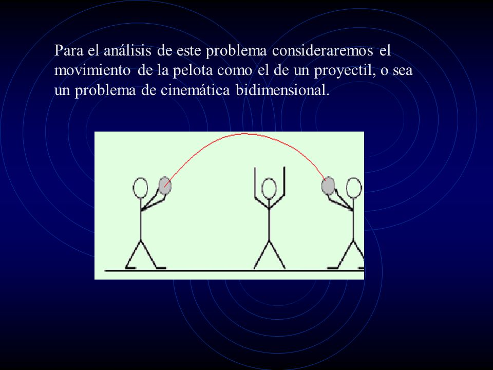 Para el análisis de este problema consideraremos el movimiento de la pelota como el de un proyectil, o sea un problema de cinemática bidimensional.