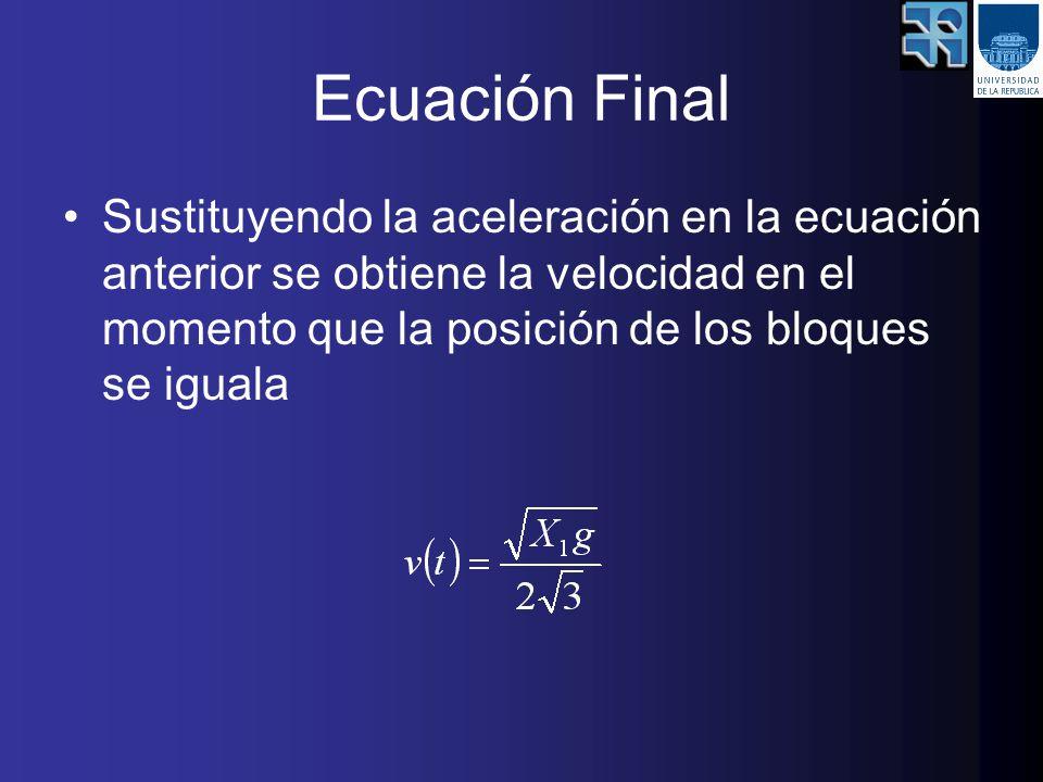 Ecuación Final Sustituyendo la aceleración en la ecuación anterior se obtiene la velocidad en el momento que la posición de los bloques se iguala.