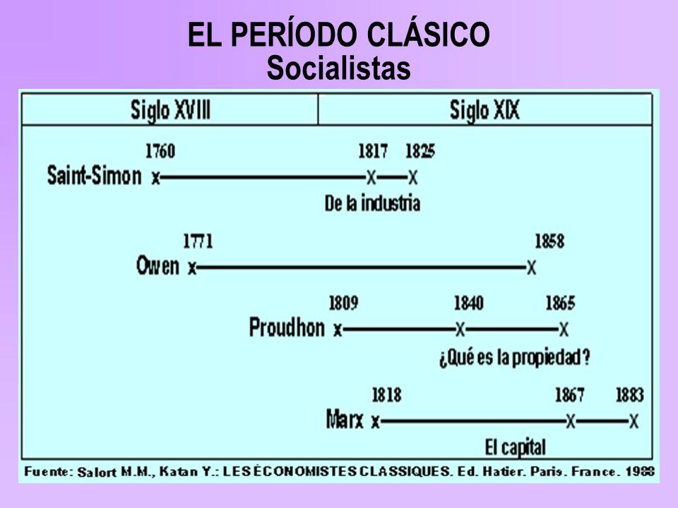 EL PERÍODO CLÁSICO Socialistas