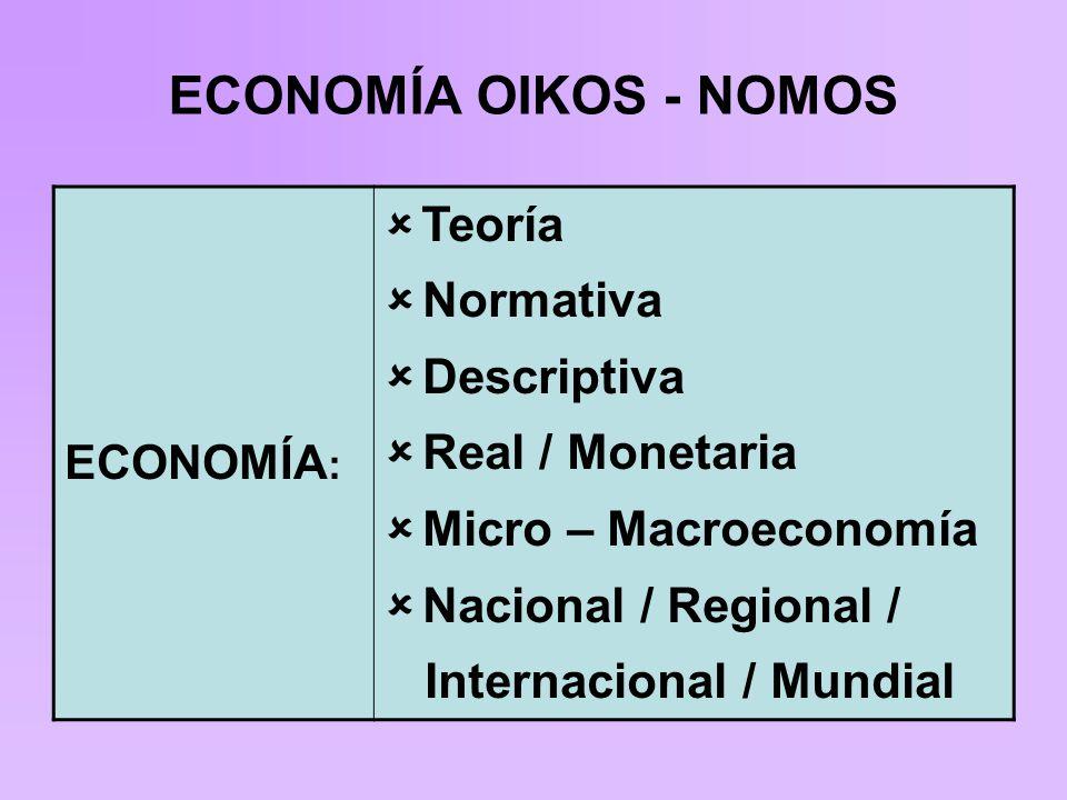 ECONOMÍA OIKOS - NOMOS Normativa Descriptiva Real / Monetaria