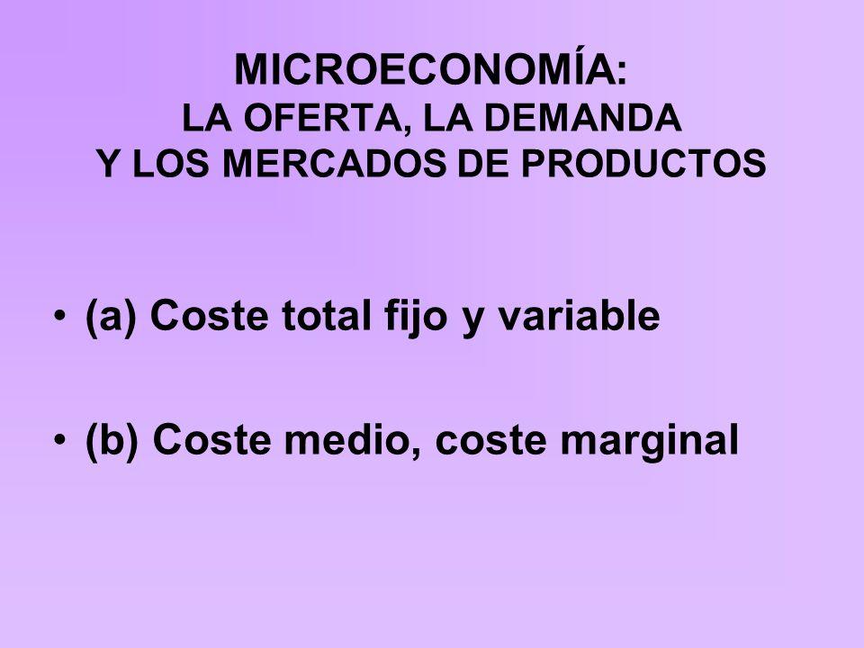 MICROECONOMÍA: LA OFERTA, LA DEMANDA Y LOS MERCADOS DE PRODUCTOS