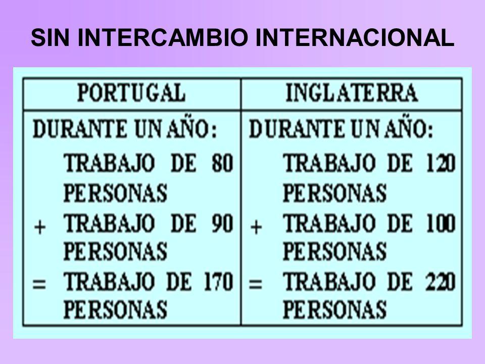 SIN INTERCAMBIO INTERNACIONAL