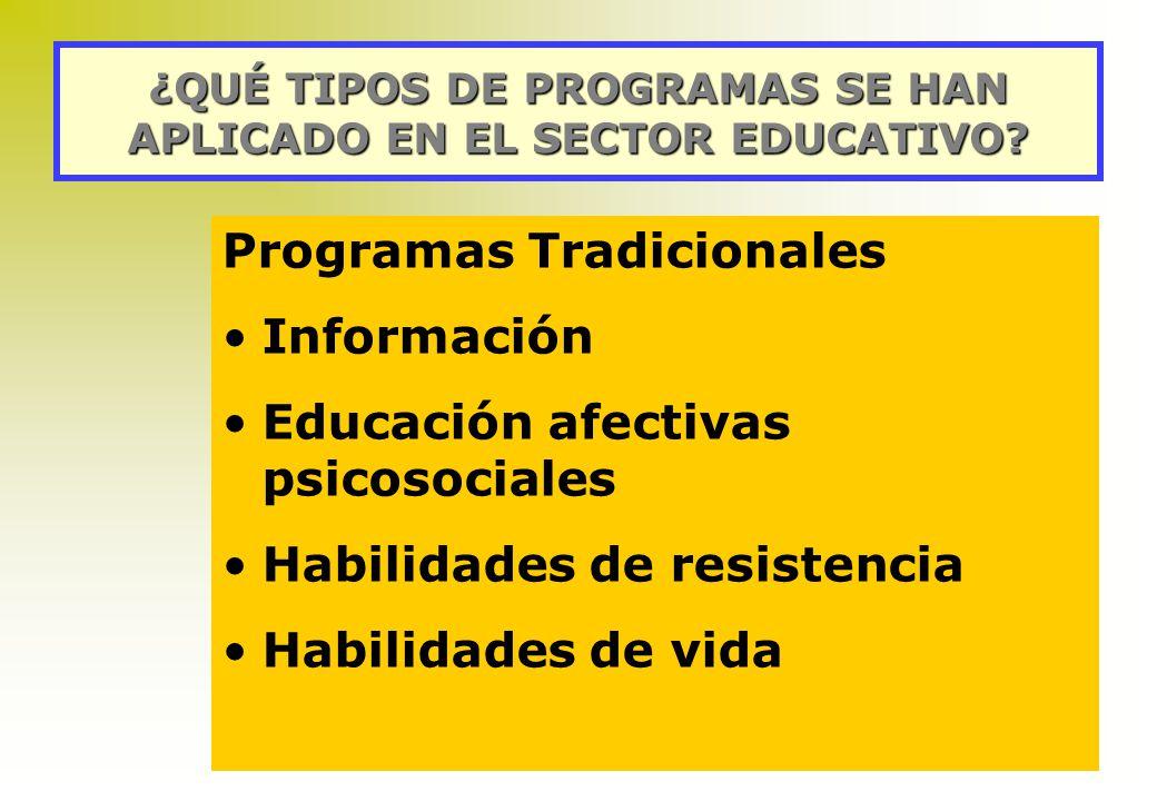 ¿QUÉ TIPOS DE PROGRAMAS SE HAN APLICADO EN EL SECTOR EDUCATIVO