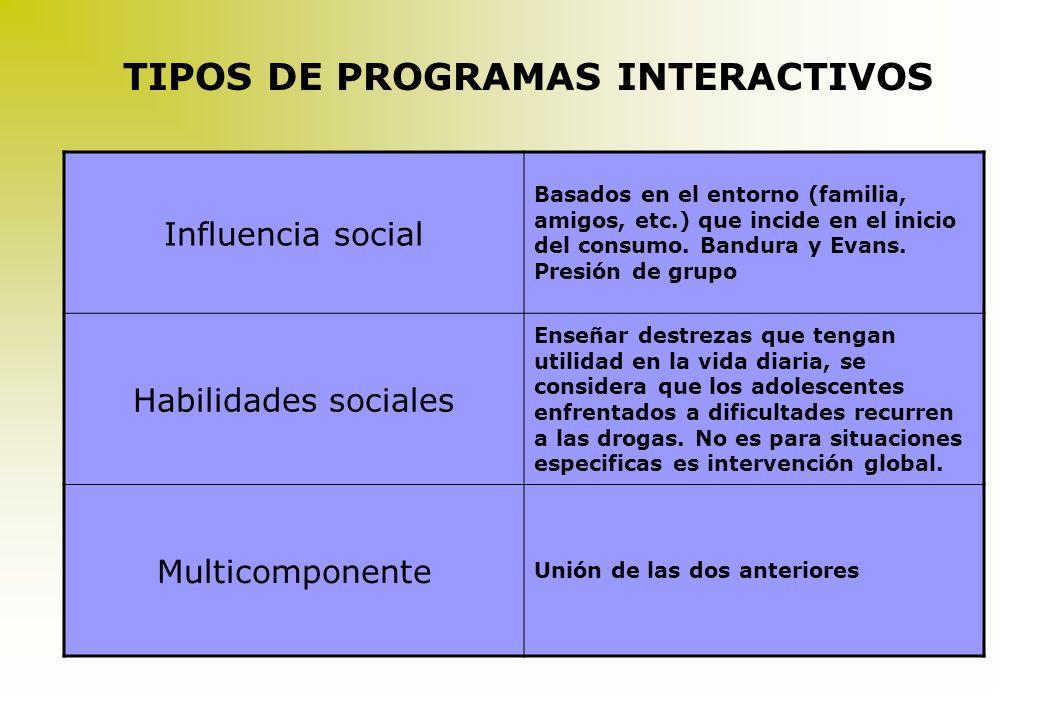TIPOS DE PROGRAMAS INTERACTIVOS