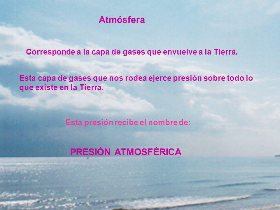 Atmósfera PRESIÓN ATMOSFÉRICA