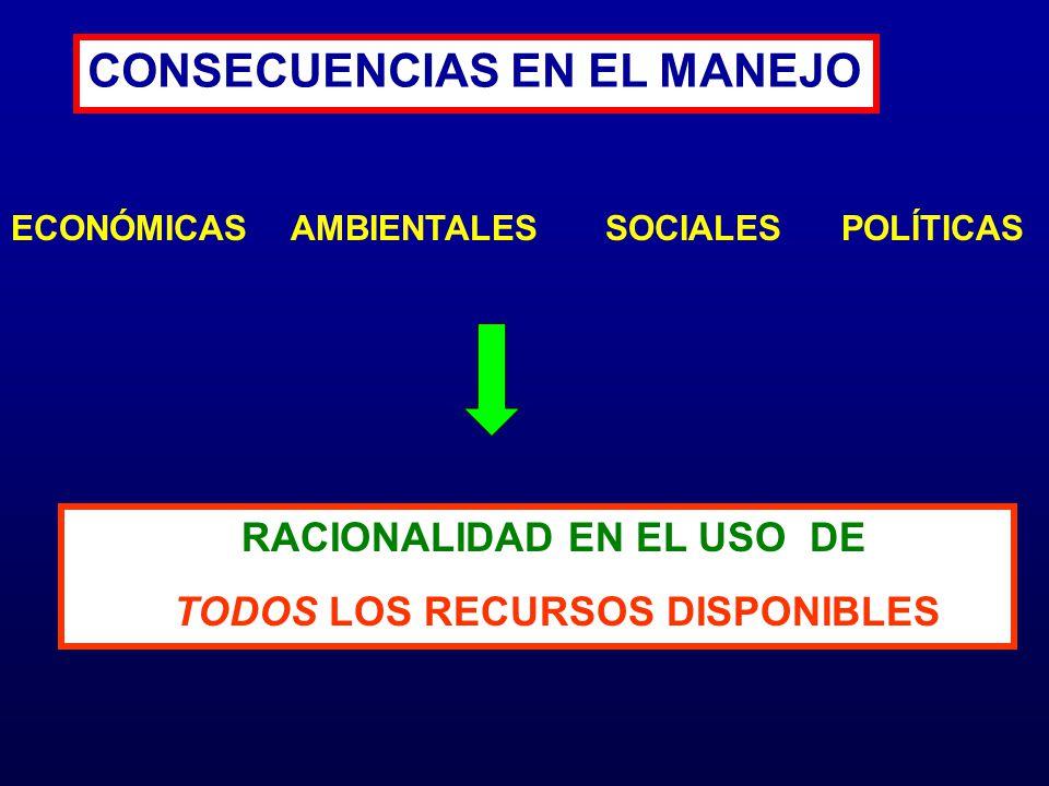 CONSECUENCIAS EN EL MANEJO
