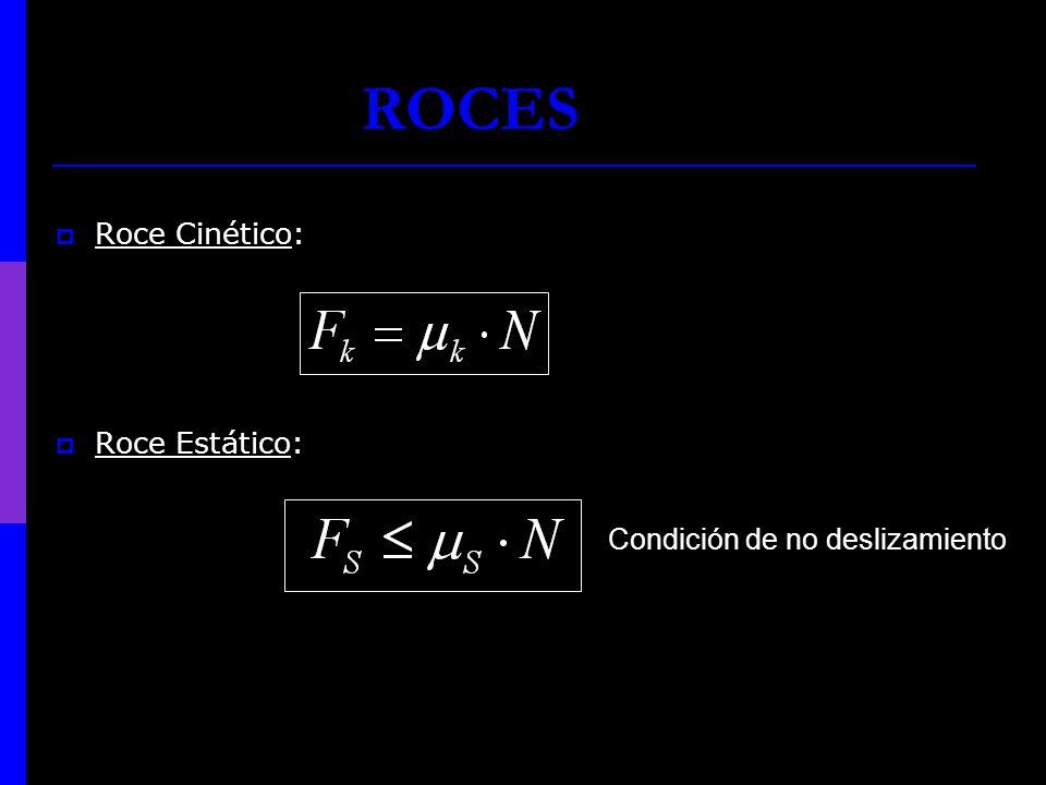 ROCES Roce Cinético: Roce Estático: Condición de no deslizamiento