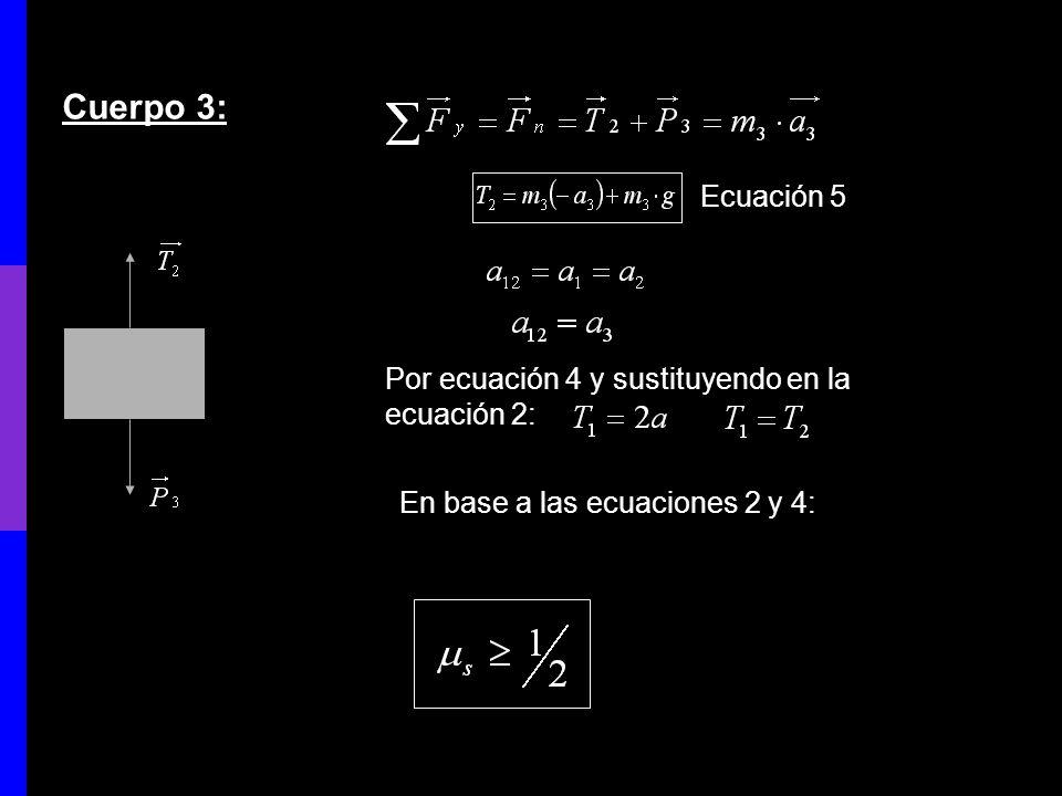 Cuerpo 3: Ecuación 5 Por ecuación 4 y sustituyendo en la ecuación 2:
