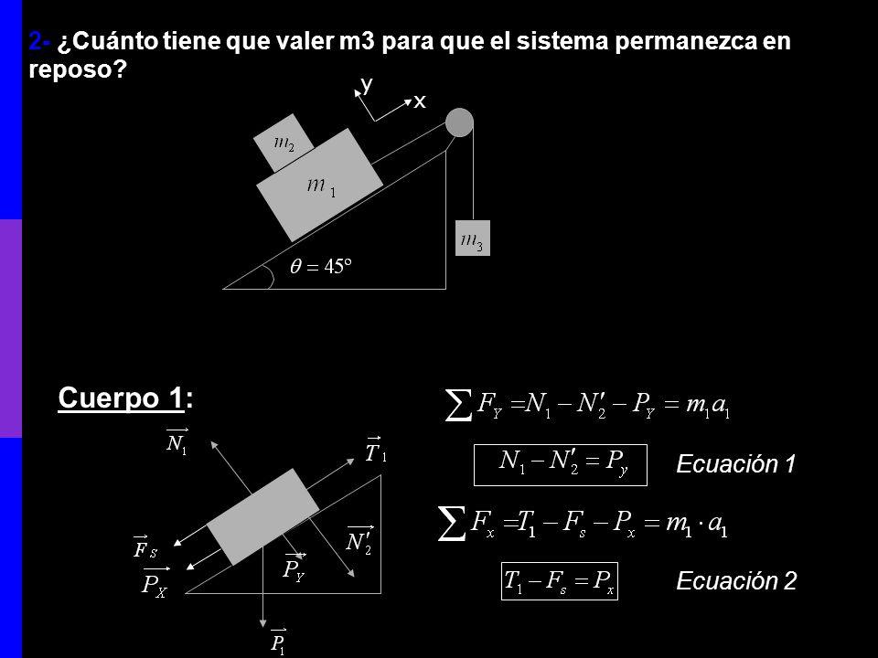 y 2- ¿Cuánto tiene que valer m3 para que el sistema permanezca en reposo x. Cuerpo 1: Ecuación 1.