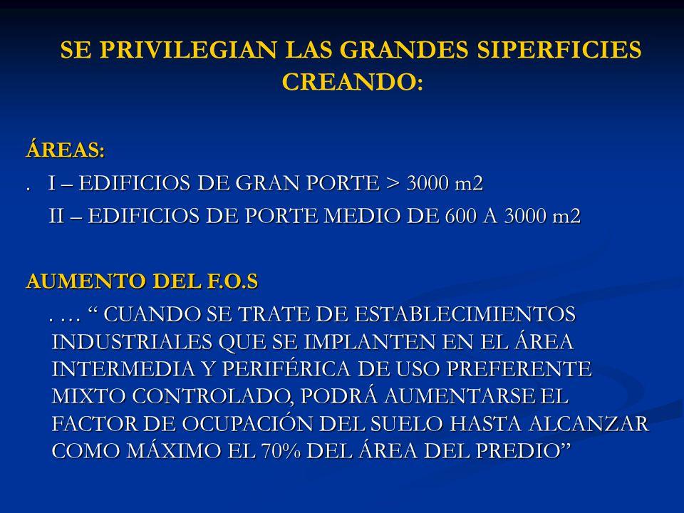 SE PRIVILEGIAN LAS GRANDES SIPERFICIES CREANDO: