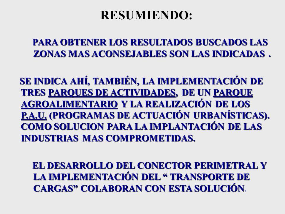 RESUMIENDO: PARA OBTENER LOS RESULTADOS BUSCADOS LAS ZONAS MAS ACONSEJABLES SON LAS INDICADAS .