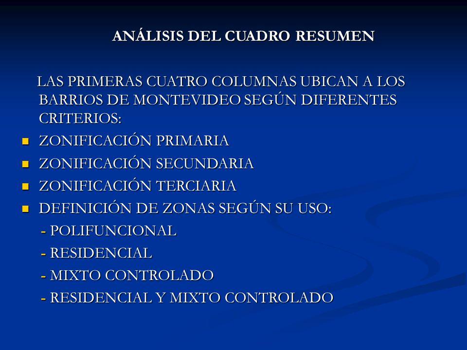 ANÁLISIS DEL CUADRO RESUMEN