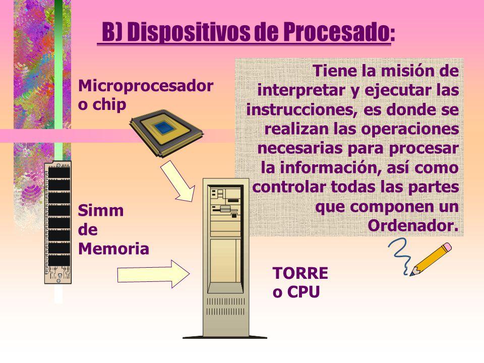 B) Dispositivos de Procesado: