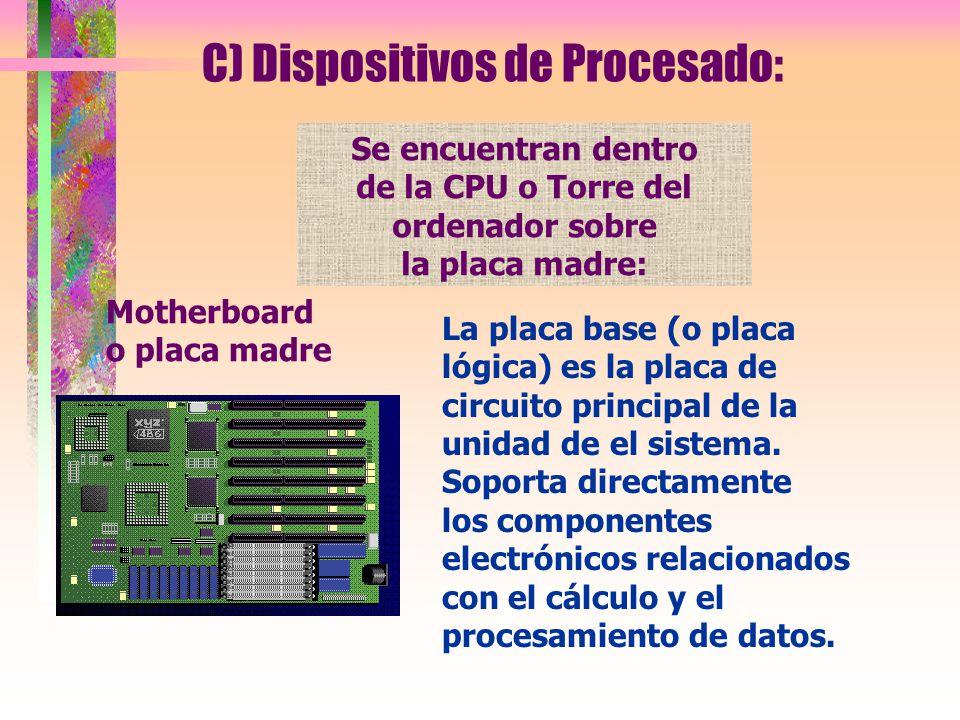 de la CPU o Torre del ordenador sobre