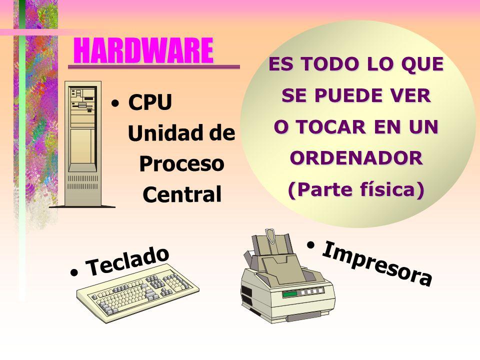 HARDWARE CPU Unidad de Proceso Central Impresora Teclado