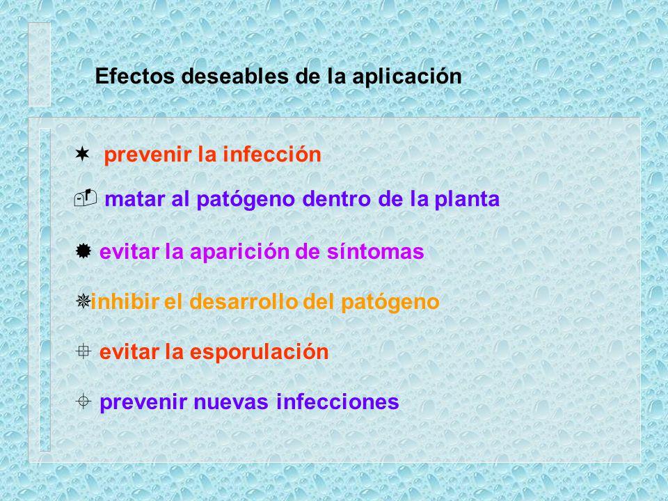 Efectos deseables de la aplicación