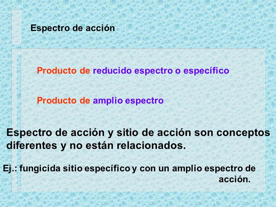 Espectro de acción y sitio de acción son conceptos