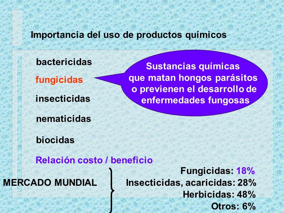 Importancia del uso de productos químicos
