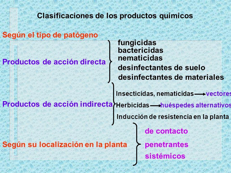 Clasificaciones de los productos químicos