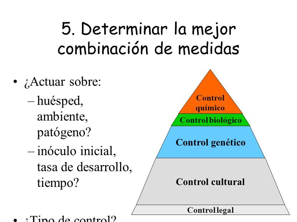 5. Determinar la mejor combinación de medidas