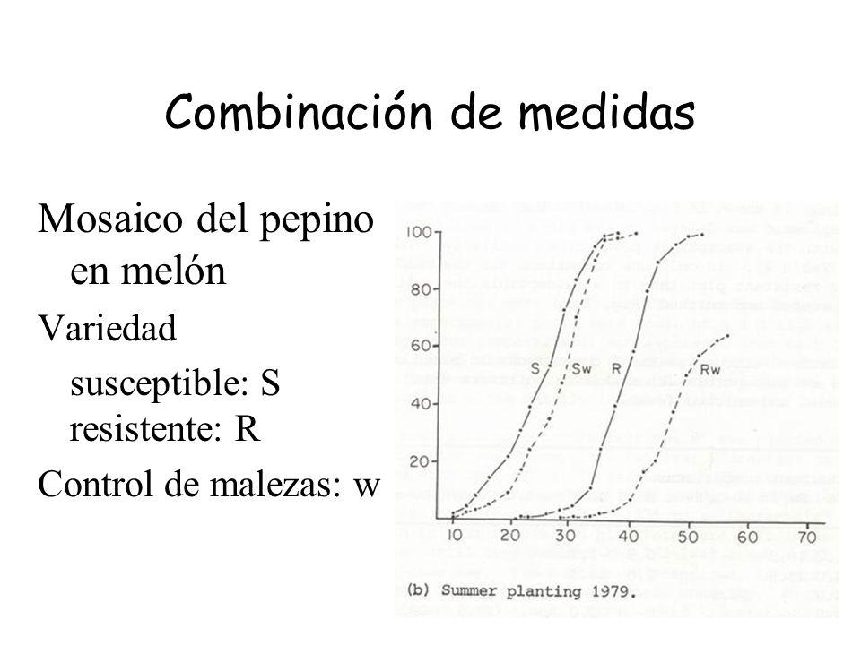 Combinación de medidas