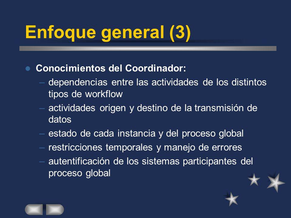 Enfoque general (3) Conocimientos del Coordinador: