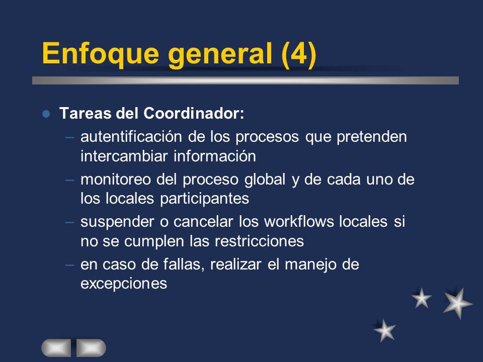 Enfoque general (4) Tareas del Coordinador: