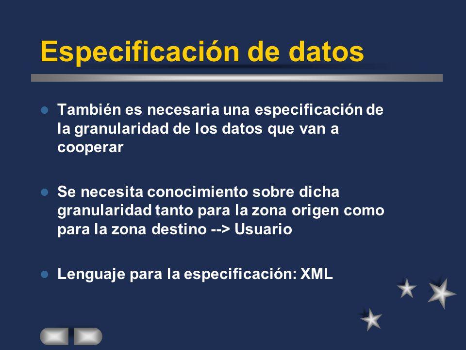 Especificación de datos