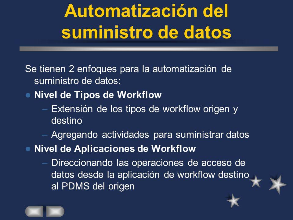 Automatización del suministro de datos
