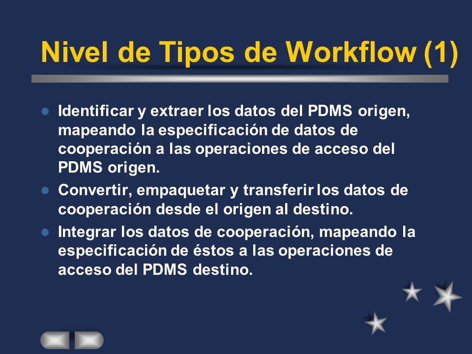 Nivel de Tipos de Workflow (1)