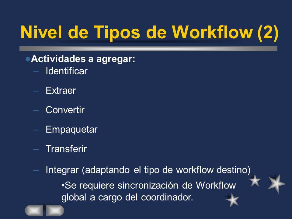 Nivel de Tipos de Workflow (2)
