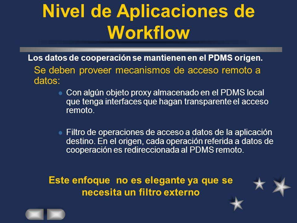 Nivel de Aplicaciones de Workflow