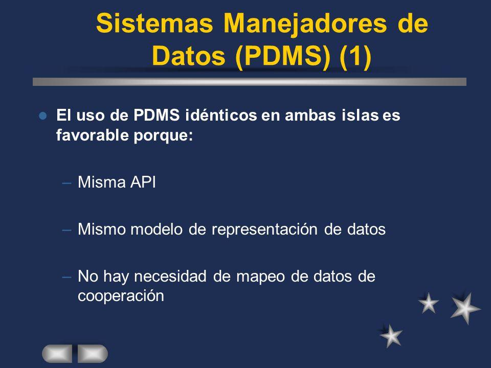 Sistemas Manejadores de Datos (PDMS) (1)