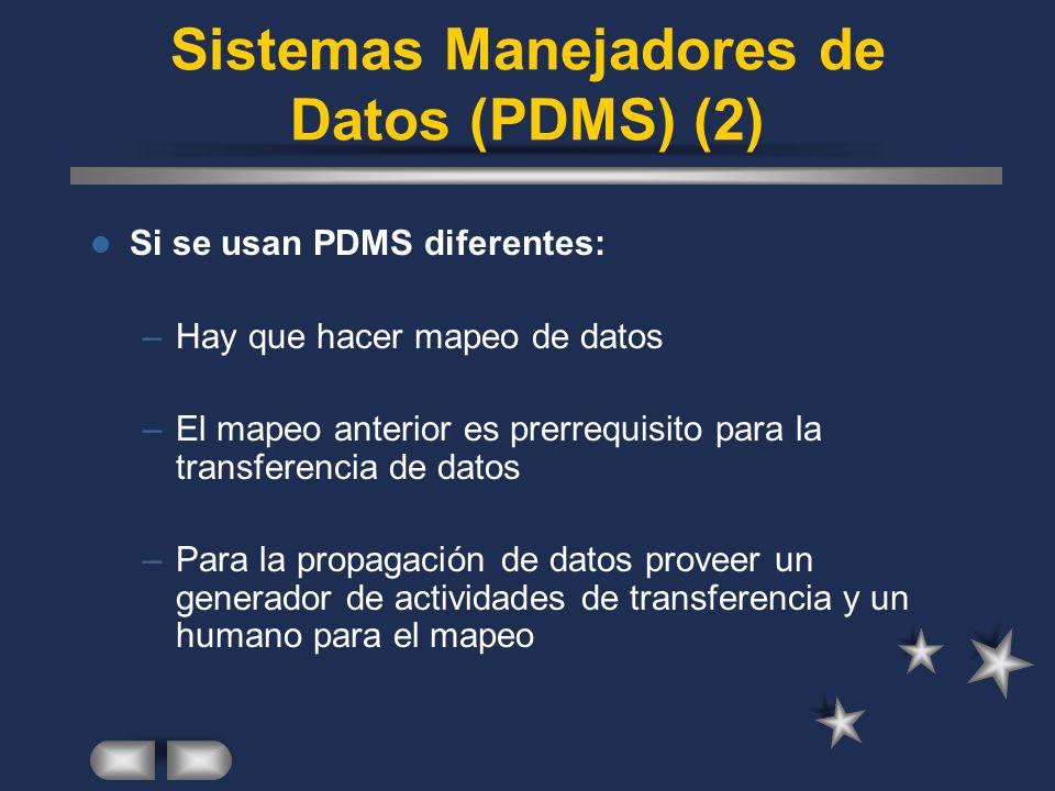Sistemas Manejadores de Datos (PDMS) (2)