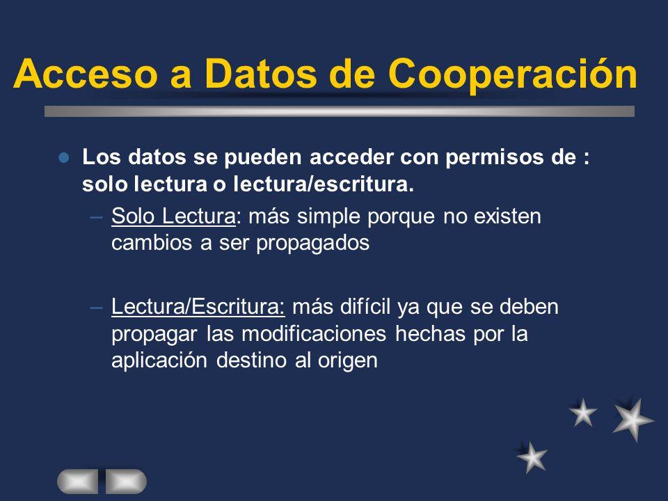Acceso a Datos de Cooperación