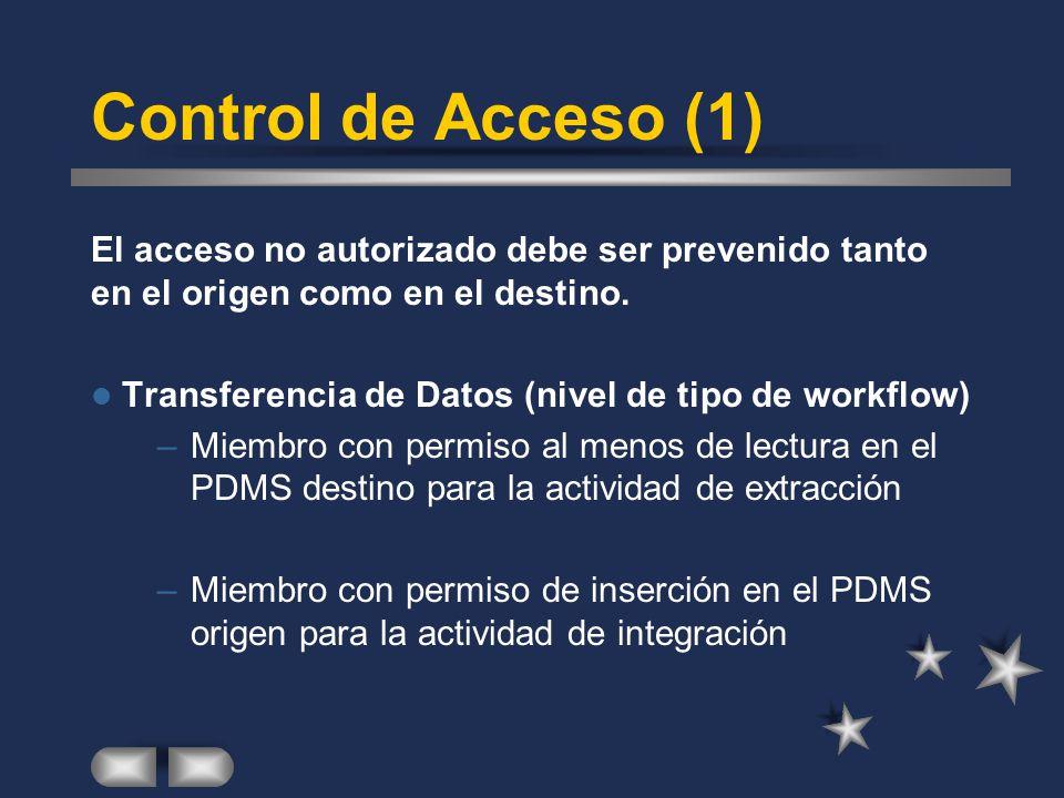 Control de Acceso (1) El acceso no autorizado debe ser prevenido tanto en el origen como en el destino.