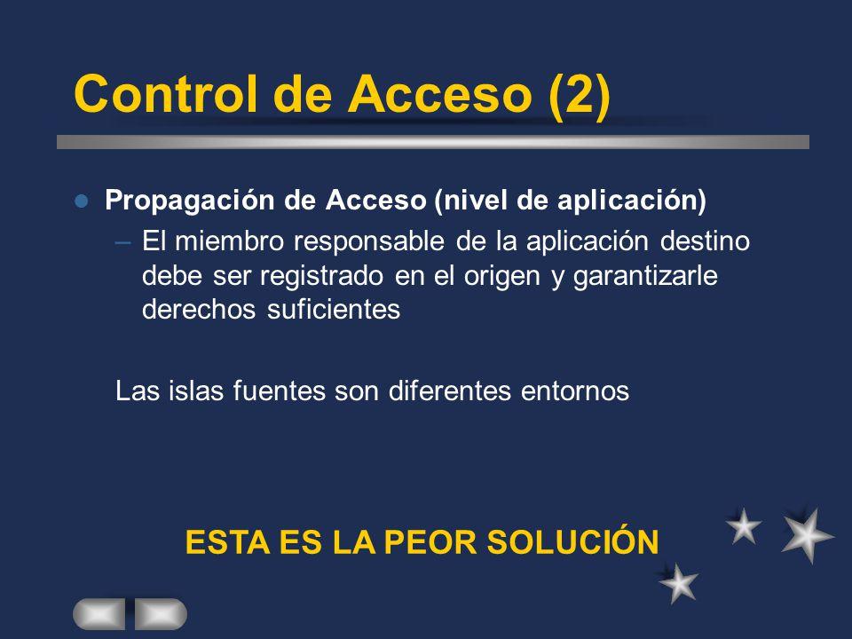 Control de Acceso (2) ESTA ES LA PEOR SOLUCIÓN