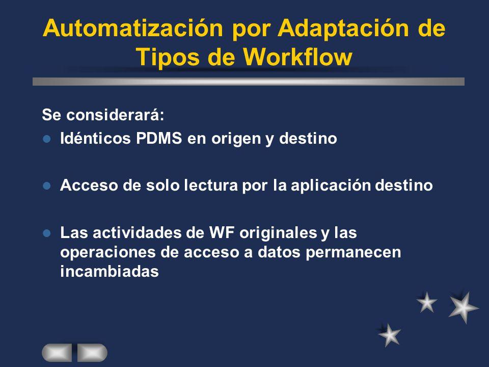 Automatización por Adaptación de Tipos de Workflow