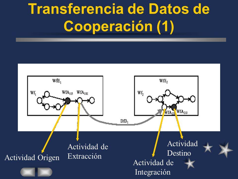 Transferencia de Datos de Cooperación (1)