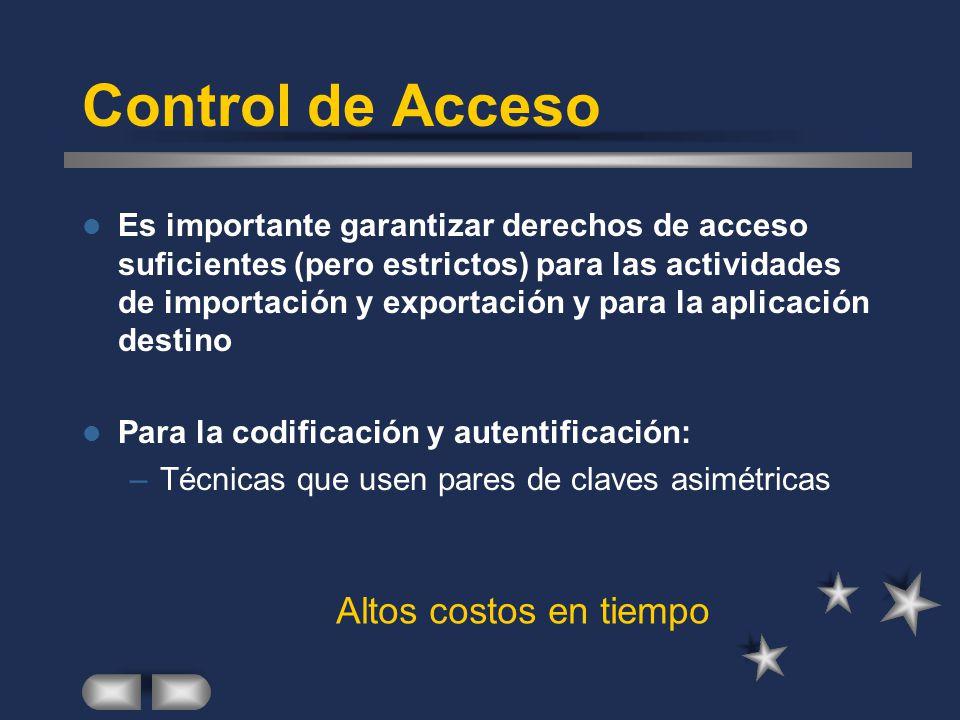 Control de Acceso Altos costos en tiempo