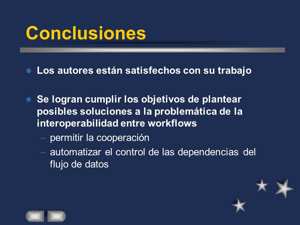 Conclusiones Los autores están satisfechos con su trabajo