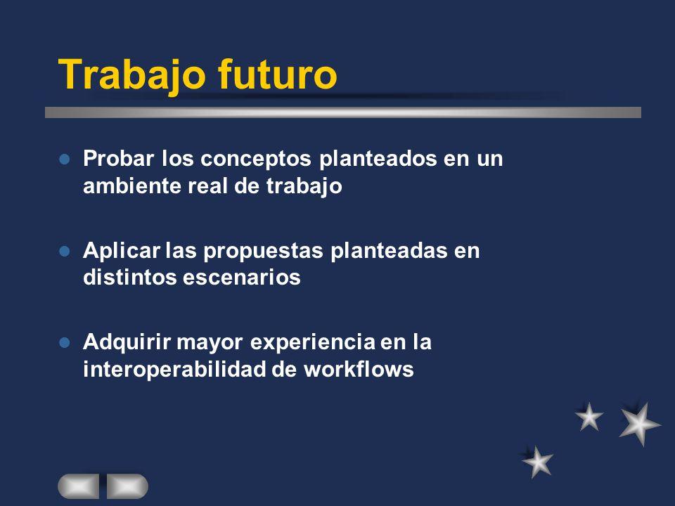 Trabajo futuro Probar los conceptos planteados en un ambiente real de trabajo. Aplicar las propuestas planteadas en distintos escenarios.