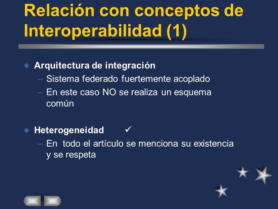 Relación con conceptos de Interoperabilidad (1)