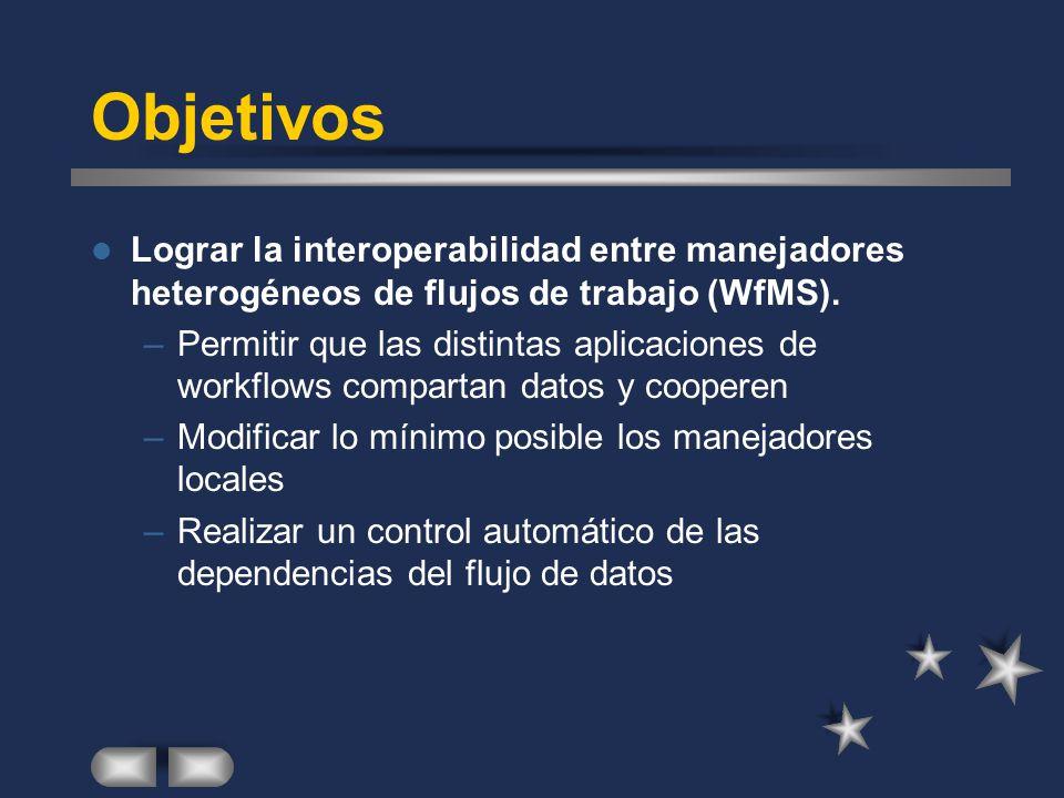 Objetivos Lograr la interoperabilidad entre manejadores heterogéneos de flujos de trabajo (WfMS).