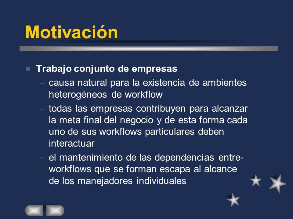 Motivación Trabajo conjunto de empresas