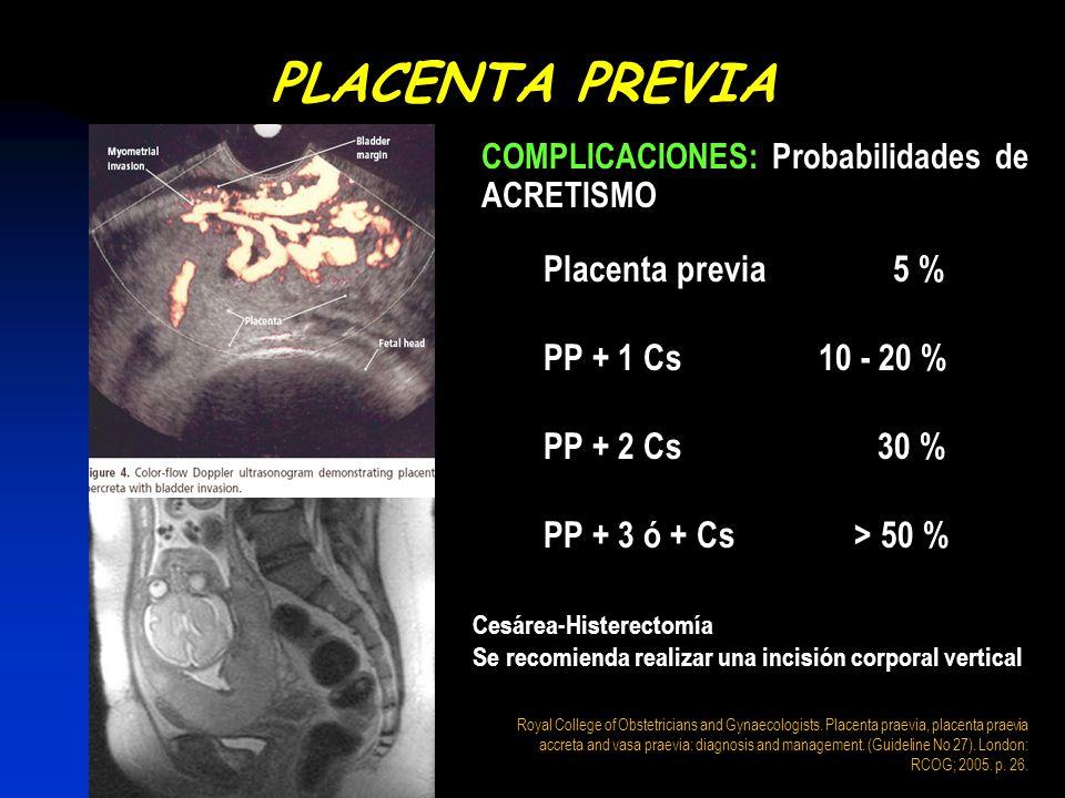 PLACENTA PREVIA Placenta previa 5 % PP + 1 Cs 10 - 20 % PP + 2 Cs 30 %