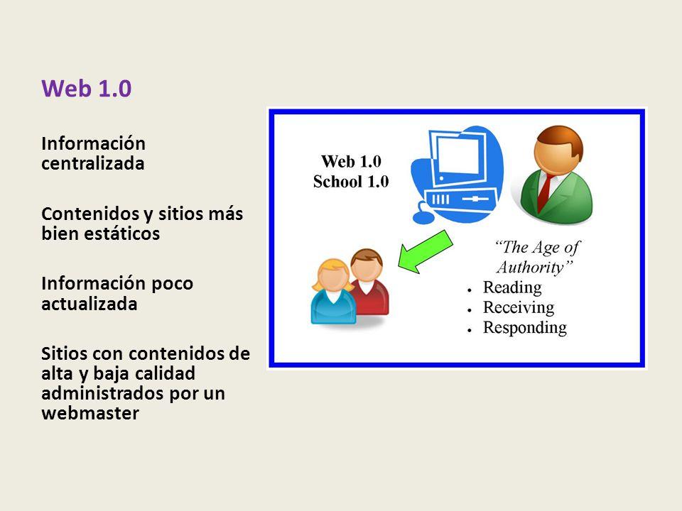 Web 1.0 Información centralizada
